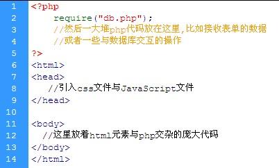 我是怎样编写网站代码的