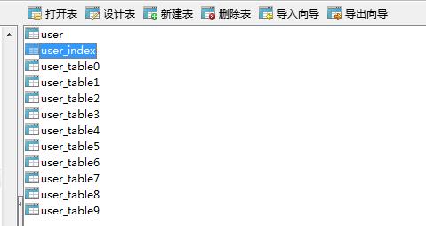 Codeigniter扩展-支持分库分表